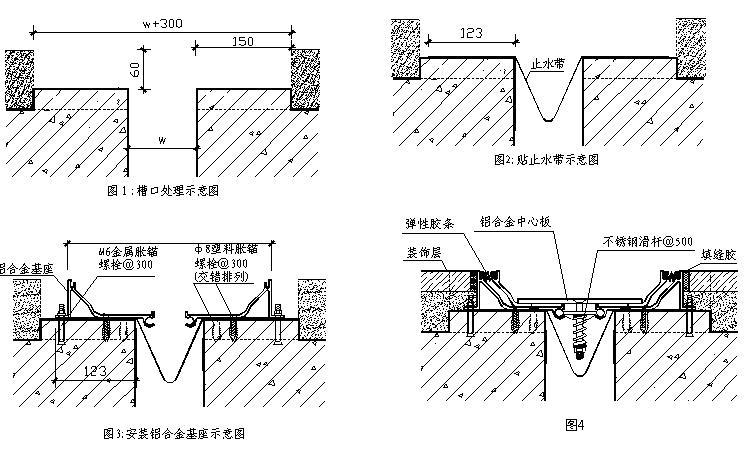 SFFS型地坪伸缩缝安装工艺