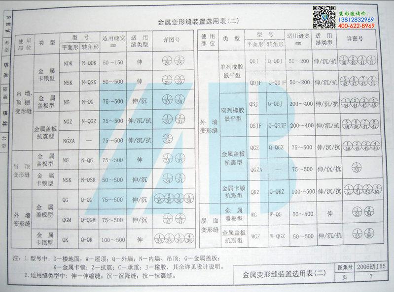 2006浙J55目录布