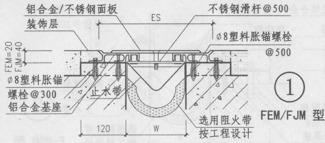 地面变形缝FJM图集型号