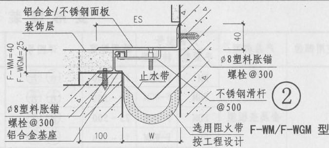 62F-WM